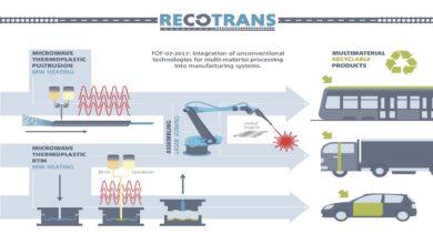 Photo of Moldeo por transferencia (RTM) y fabricación por pultrusión de componentes para el sector del transporte