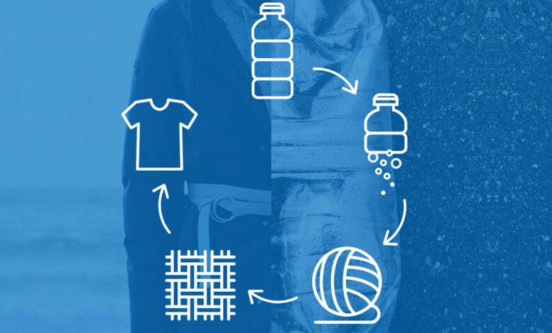 C&A lanza una colección de abrigos hechos con plástico reciclado