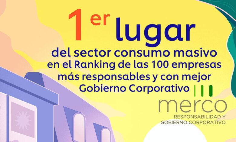 Unilever: primer lugar del sector de consumo masivo del ranking MERCO