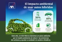 ¿Cómo ayudan los autos híbridos a combatir el cambio climático?