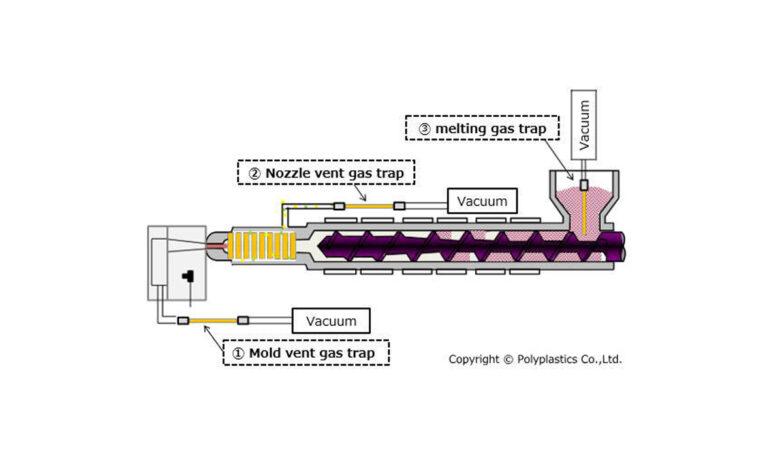 Polyplastics crea método para identificar la formación de gas durante el moldeo por inyección