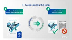 R-Cycle gana el premio alemán a la sostenibilidad 2021