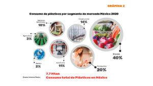 Mercados: astucia empresarial ante el COVID-19